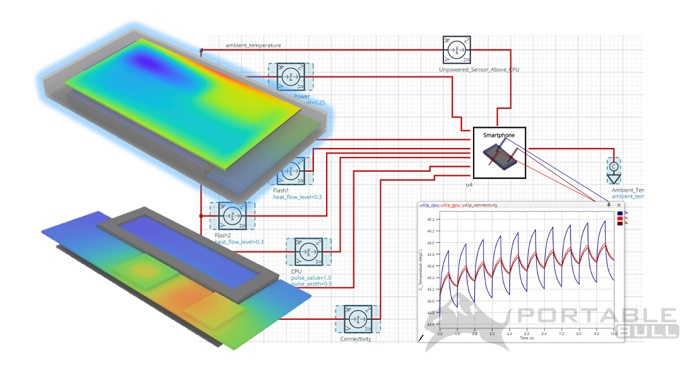 Simcenter FloTHERM 2020 free download