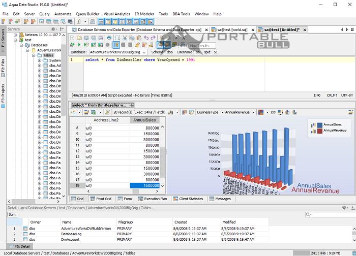 Aqua Data Studio 19