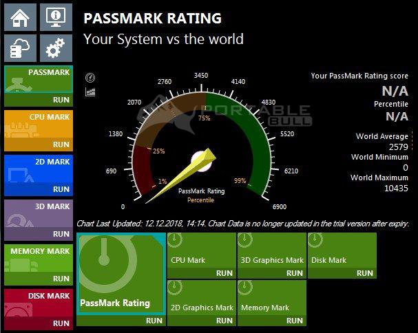PassMark PerformanceTest Download