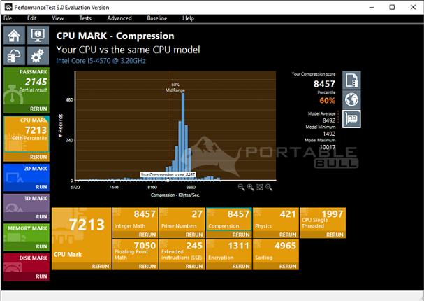 PassMark PerformanceTest